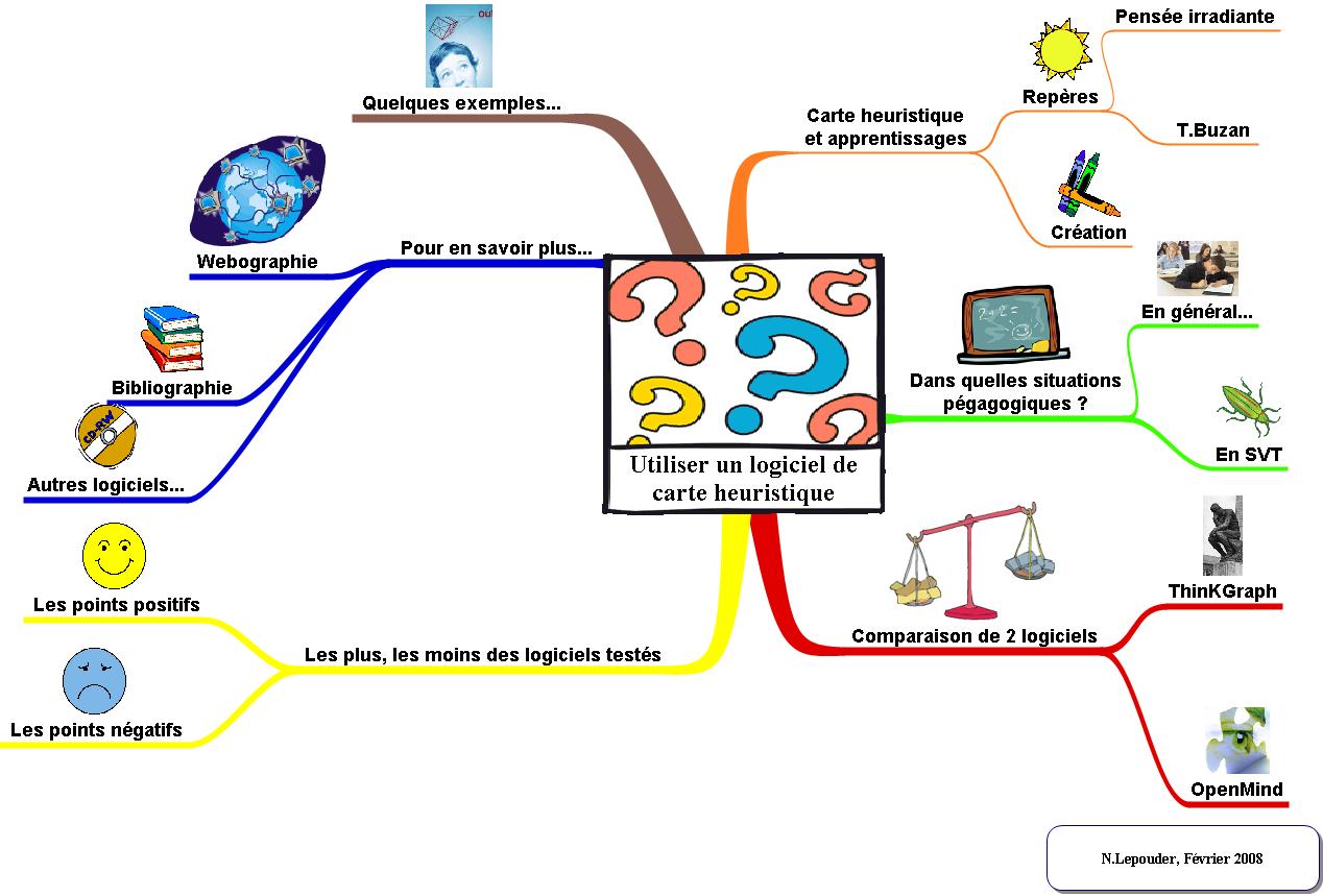 Carte heuristique windows 8